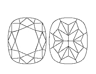 Diamond Cut Education | Diagram of Cushion Cut Diamond