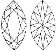 Diamond Cut Education | Diagram of Marquise Cut Diamond