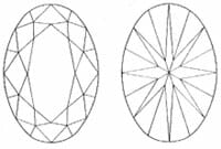 Diamond Cut Education | Diagram of Oval Cut Diamond