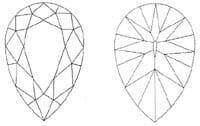 Diamond Cut Education | Diagram of Pear Cut Diamond