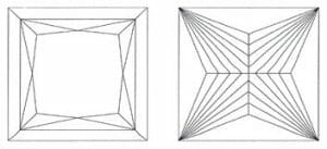 Diamond Cut Education | Diagram of Princess Cut Diamond